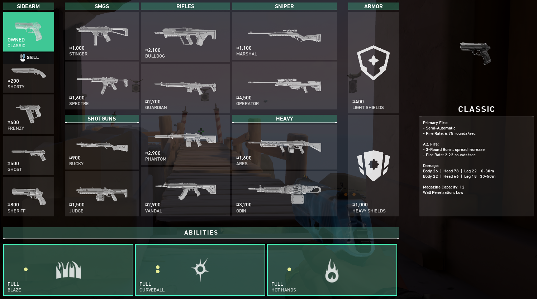Meilleurs pistolets valeureux - Arme de poing classique