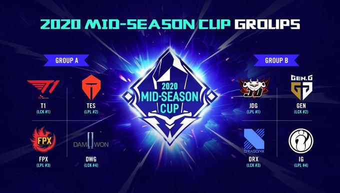 Groupes de la MidSeason Cup
