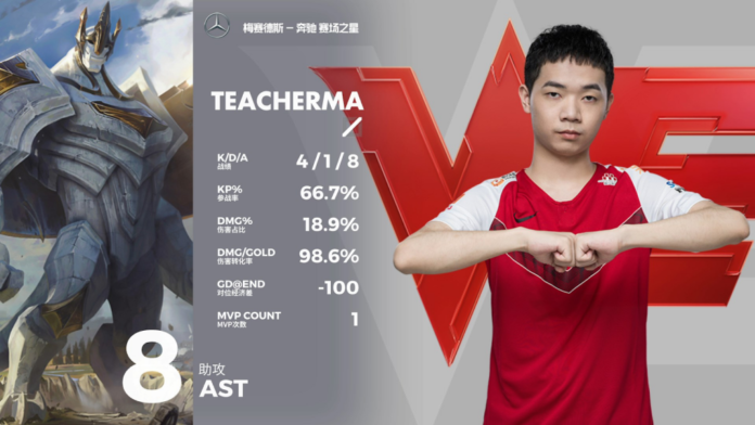 Teacherma Jiang Chen World Elite pro rank on LPL server