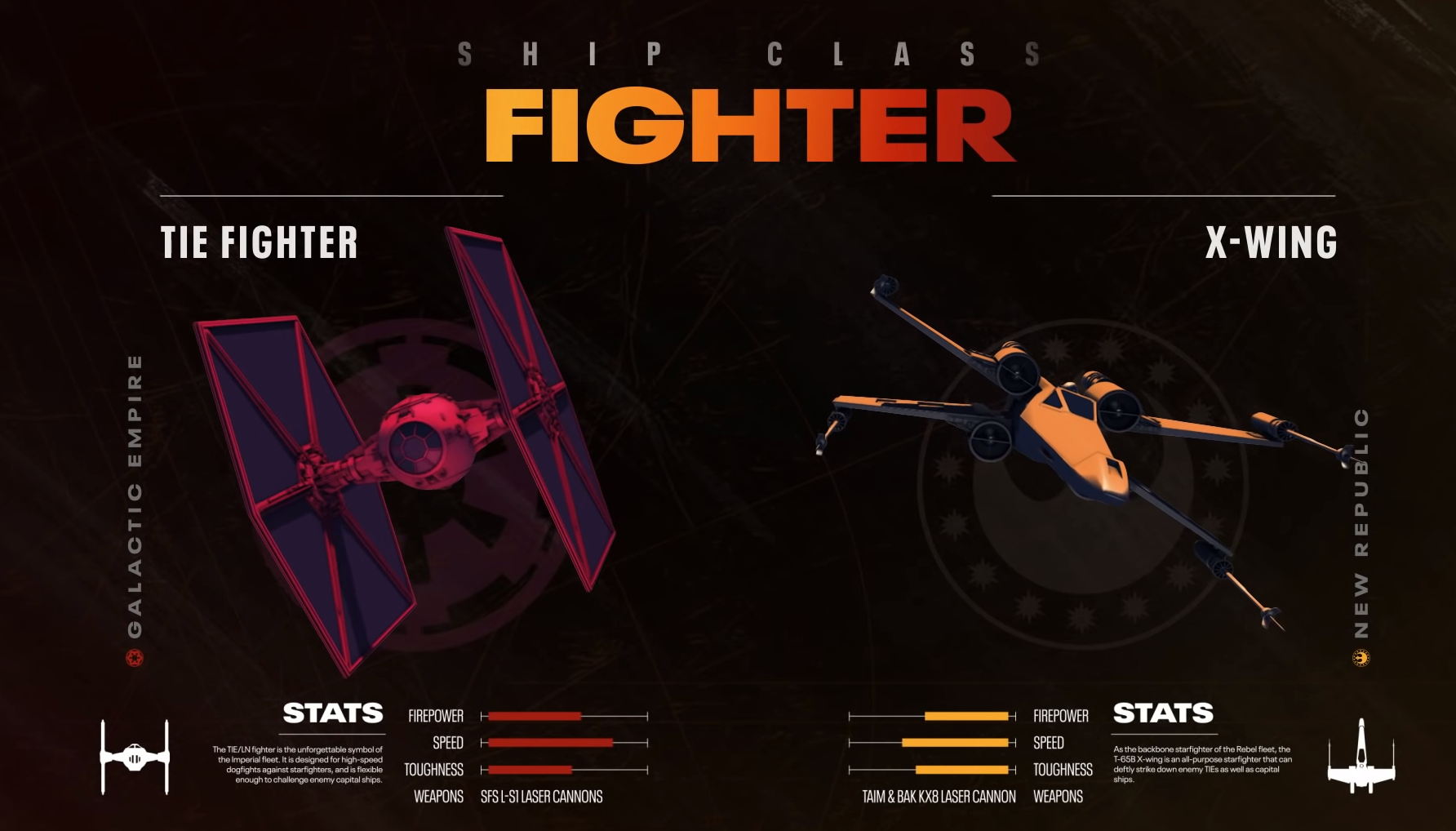 Star Wars: Squadrons Ships - Fighters