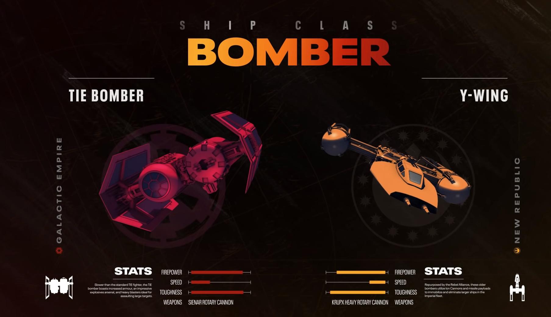 Bombers - Tie Bomber   Y-Wing