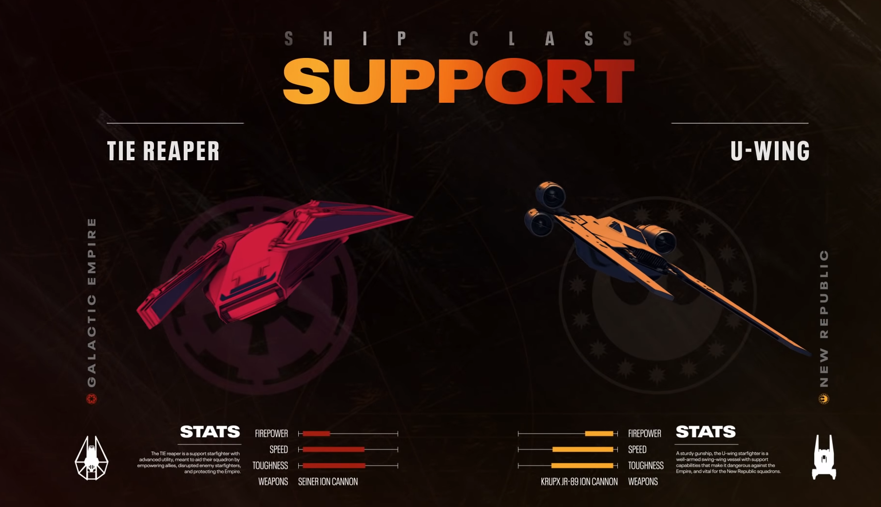 Star Wars: Squadrons Ships - Assistance