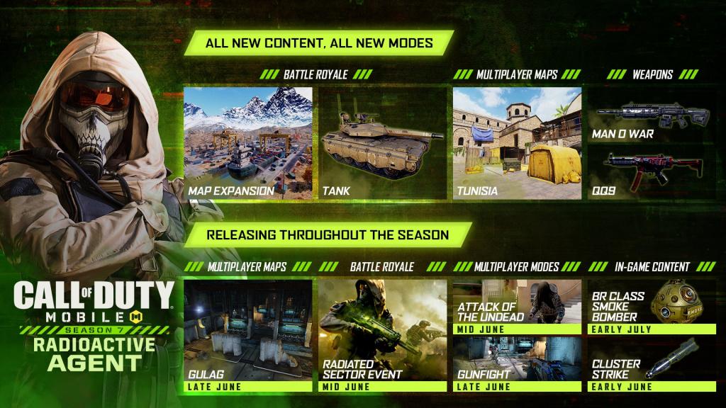 COD Mobile Gulag Gunfight mode saison 7 activision