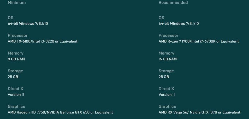 Taille du fichier de configuration système requise pour Kena: Bridge of Spirits PC