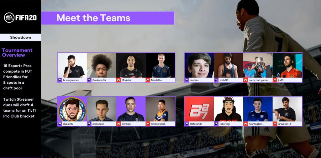 FIFA 20 Faceoff, Twitch rivalise avec FIFA, comment regarder la FIFA 20 face à face
