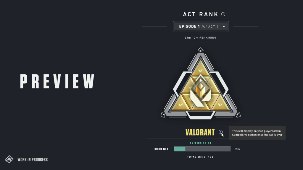 ACt Ranks valorant