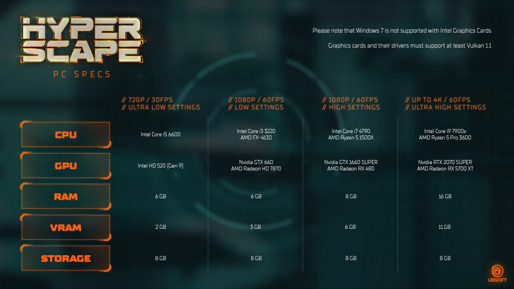 Configuration requise pour Hyper Scape Open Beta