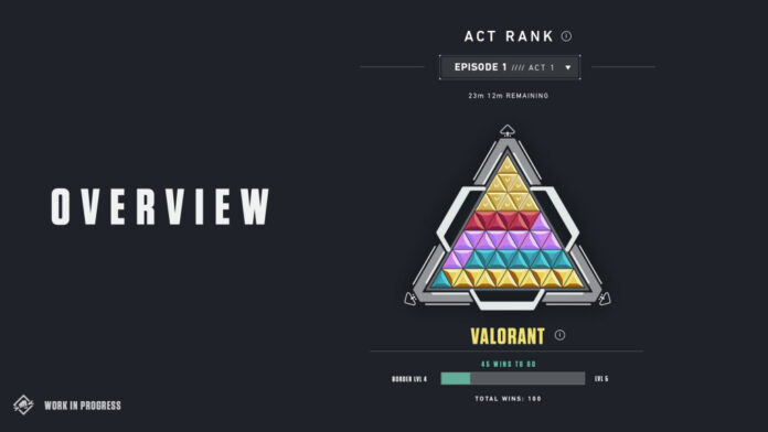 Valorant Act Rank new rank system for competitive mode