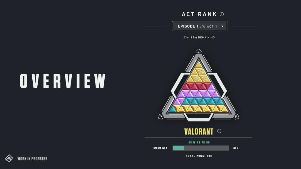 Valorant Act Rank nouveau système de classement pour le mode compétitif