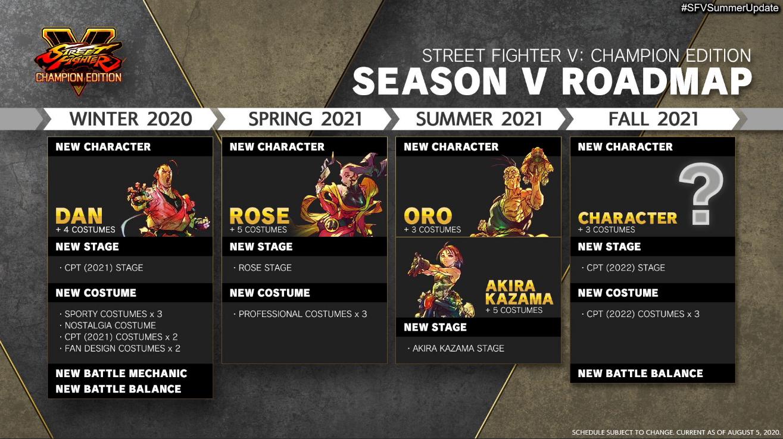 Street Fighter V saison DLC