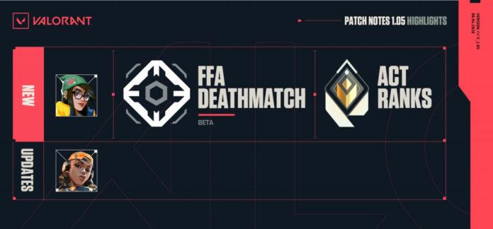 Agent Killjoy, Raze Nerf, mode Deathmatch et nouveau système de classement