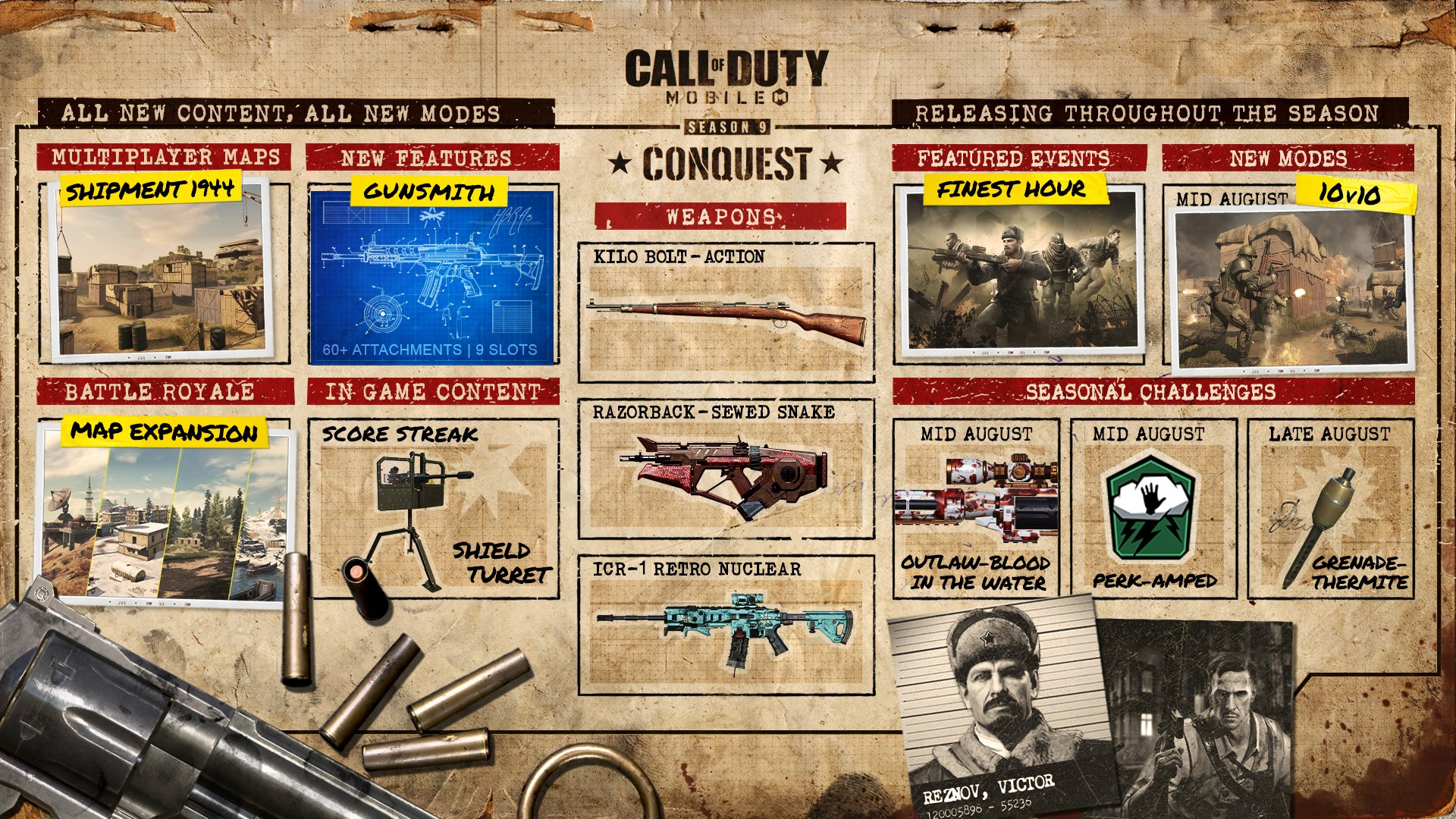 Call of Duty Mobile Saison 9, Call of Duty Conquest, Cartes Call of Duty Mobile Saison 9, Cod Mobile BR, Notes de mise à jour de Call of Duty Saison 9, Notes de mise à jour de Cod Mobile Conquest