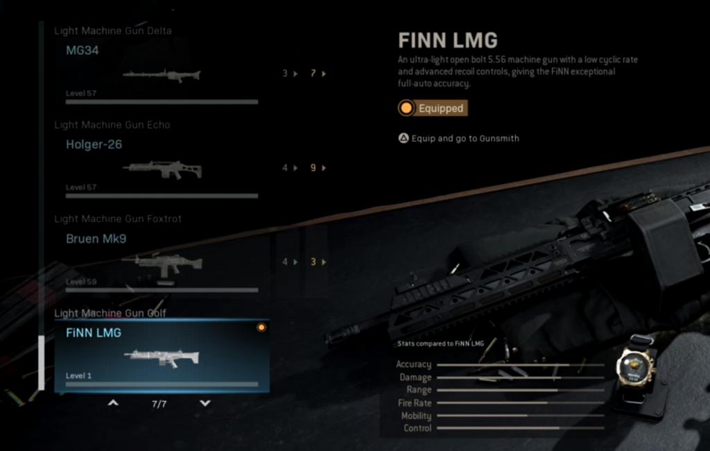 Finn LMG Unlock dans Call of Duty
