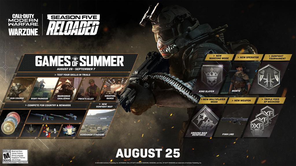 Call of Duty Warzone Saison 5 FiNN LMG, Games of SUmmer, Saison 5 rechargée, Warzone saison 5 rechargée, Warzone FiNN, Warzone Games of Summer, Jeux de guerre modernes de l'été