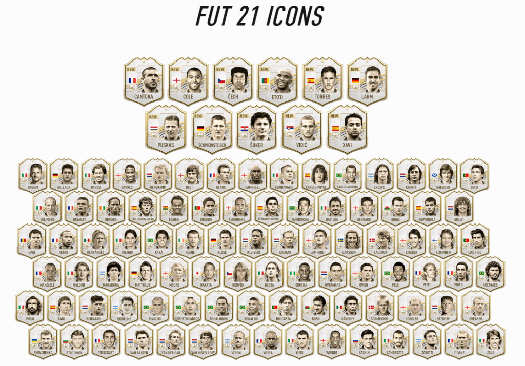 Icônes FIFA 21, 100 icônes FIFA 21, icônes FUT