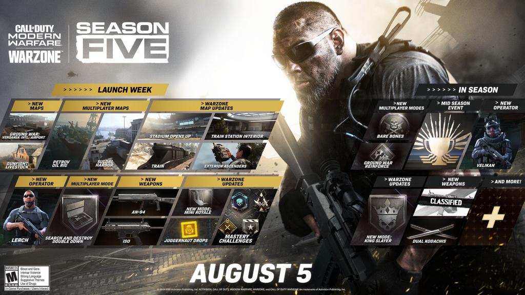 Playlist des notes de mise à jour de la mise à jour 1.24 de Modern Warfare Warzone
