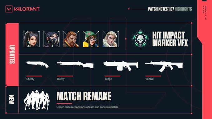 Valorant 1.07 update remake match