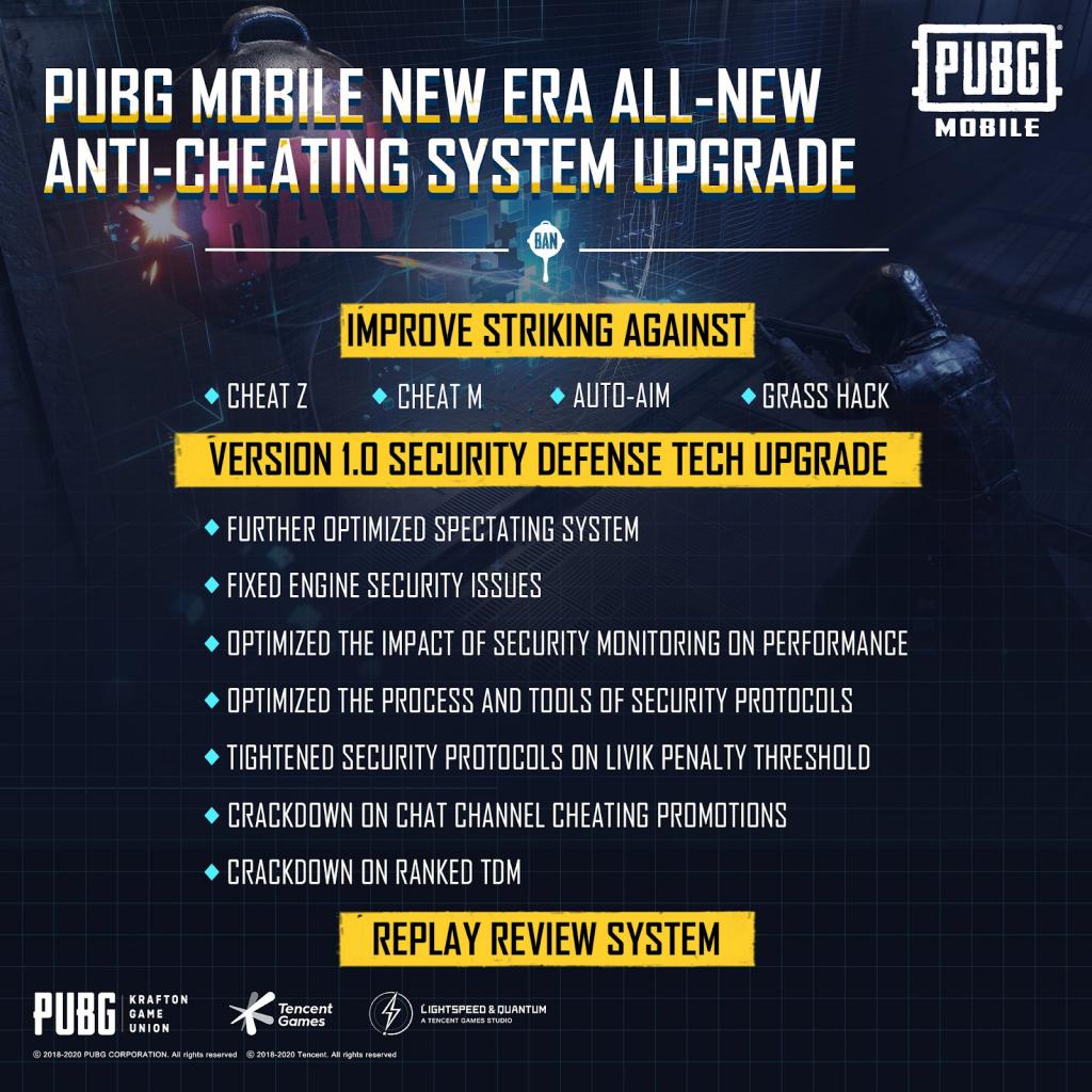 PUBG Mobile v1 Update Relase Date Patch Notes Nouveau système anti-triche Erangel