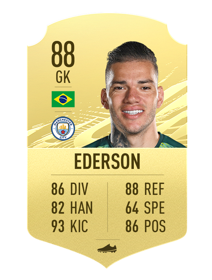 Notes de Ederson Man City FIFA 21 Premier League