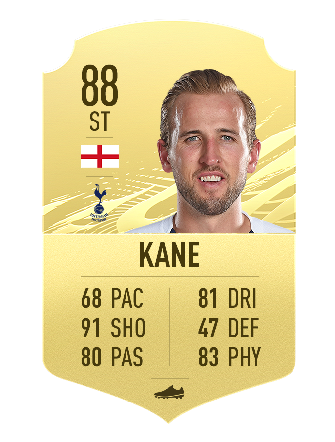 Note Harry Kane FIFA 21