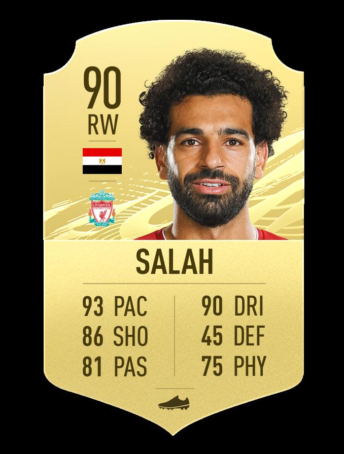 Classement Salah FIFA 21