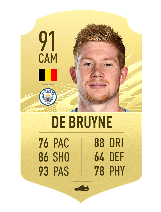 Note Bruyne FIFA 21