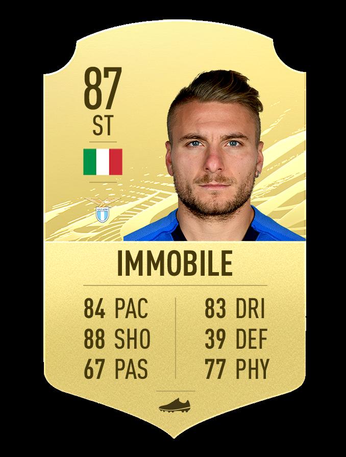 Classement Immobile FIFA 21 Série A
