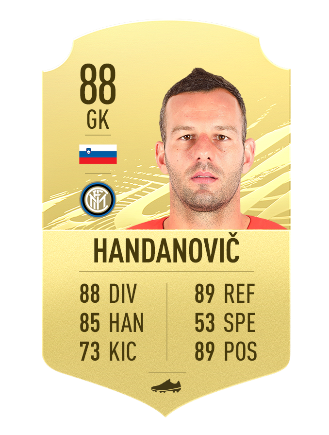 Handanovic Serie A Classement FIFA 21