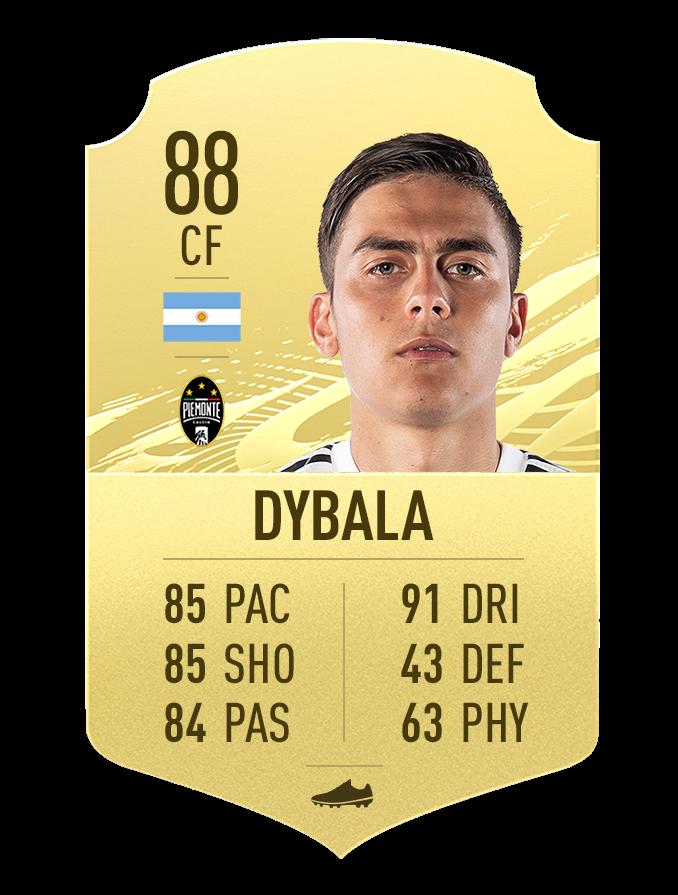 Note de Pablo Dybala FIFA 21
