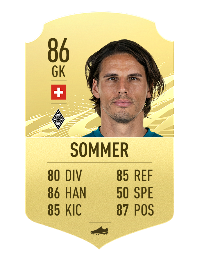 Note Sommer FIFA 21
