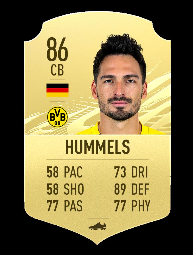 Classement Hummels FIFA 21 Dortmund