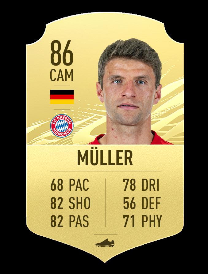 Classement FIFA 21 Muller