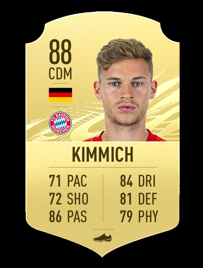 Évaluation Kimmich FIFA 21