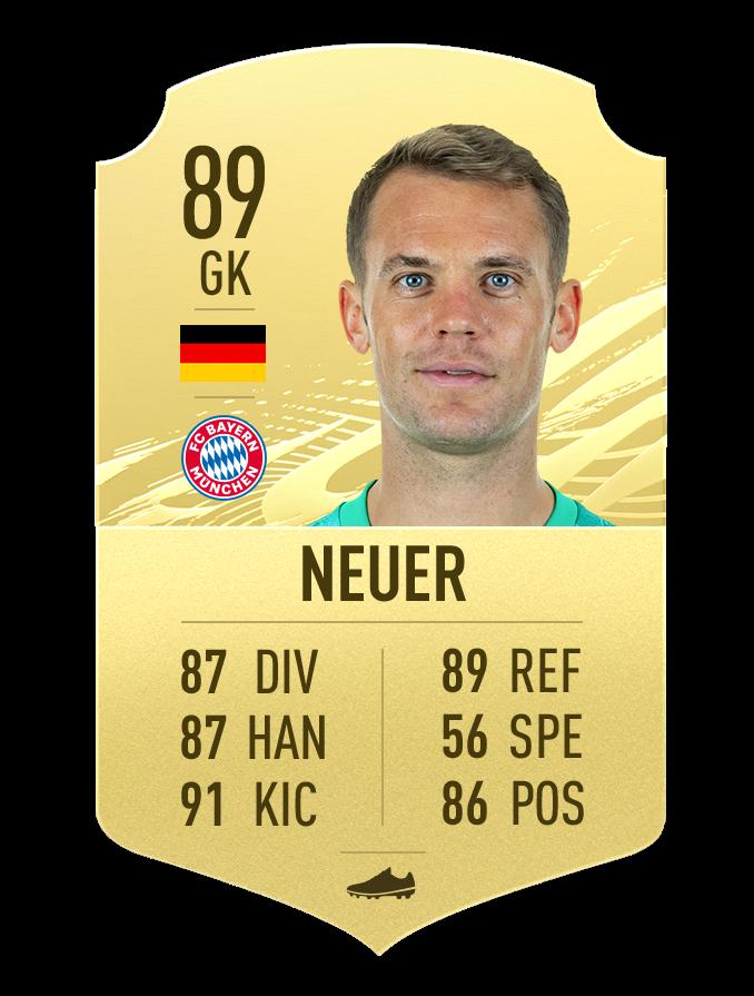 Neuer FIFA 21 meilleur gardien de but