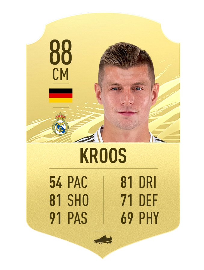 Kroos Top 10 des joueurs de la FIFA 21 La Liga