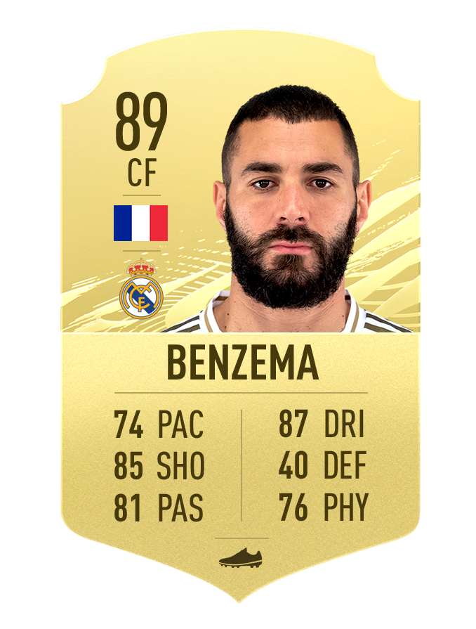 Notes de Benzema FIFA 21