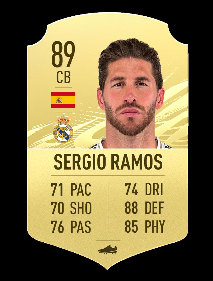 Classement Ramos FIFA 21 Top 10