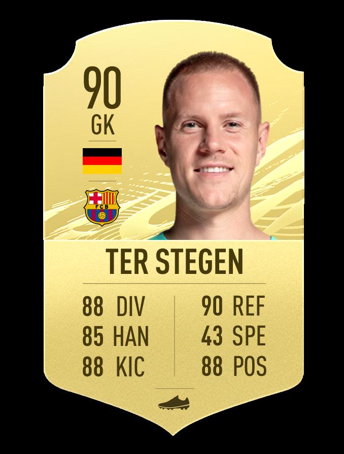 Top 10 des joueurs de la Liga FIFA 21