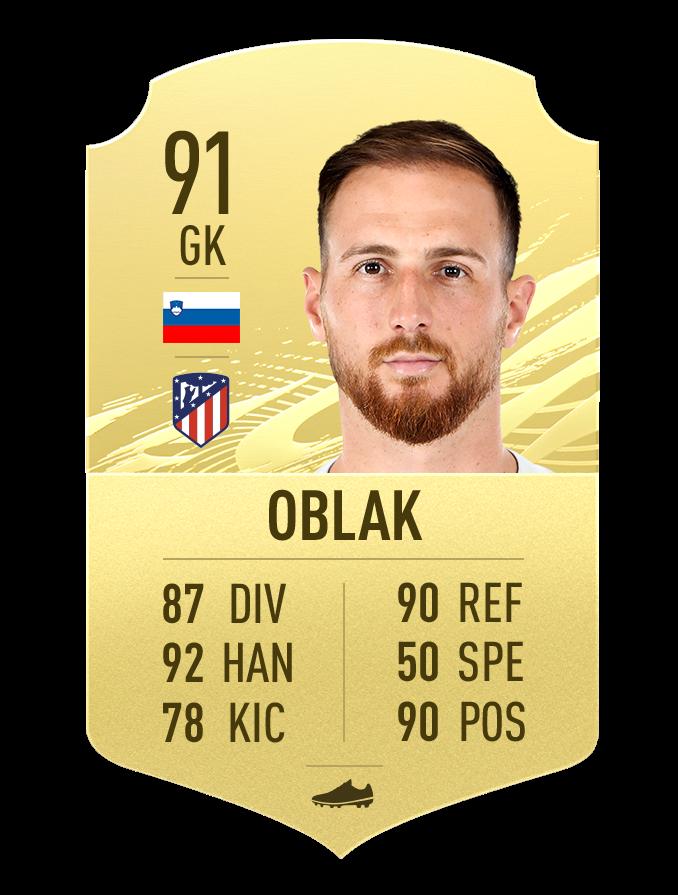 Meilleurs joueurs de la Liga FIFA 21