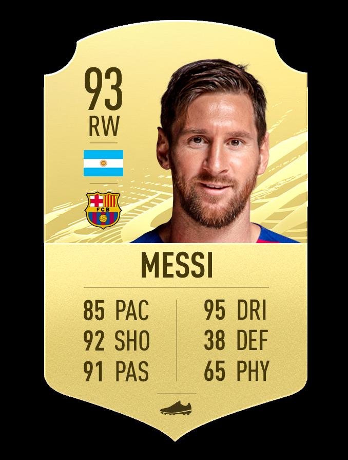 Messi meilleur joueur de LA Liga FIFA 21