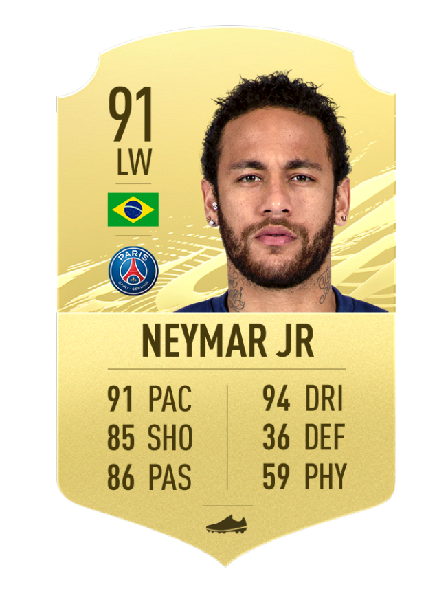 Neymar Jr FIFA 21 tireurs de coups francs
