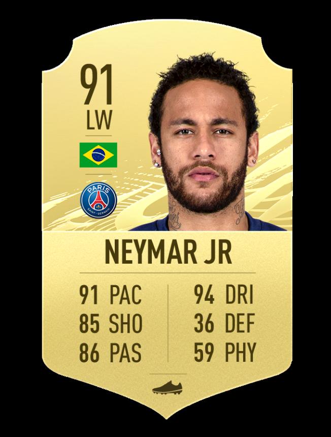 Neymar Jr FIFA 21 tireurs de coups francs