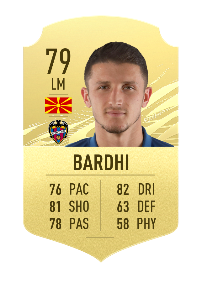 Classement Bardhi FK FIFA 21
