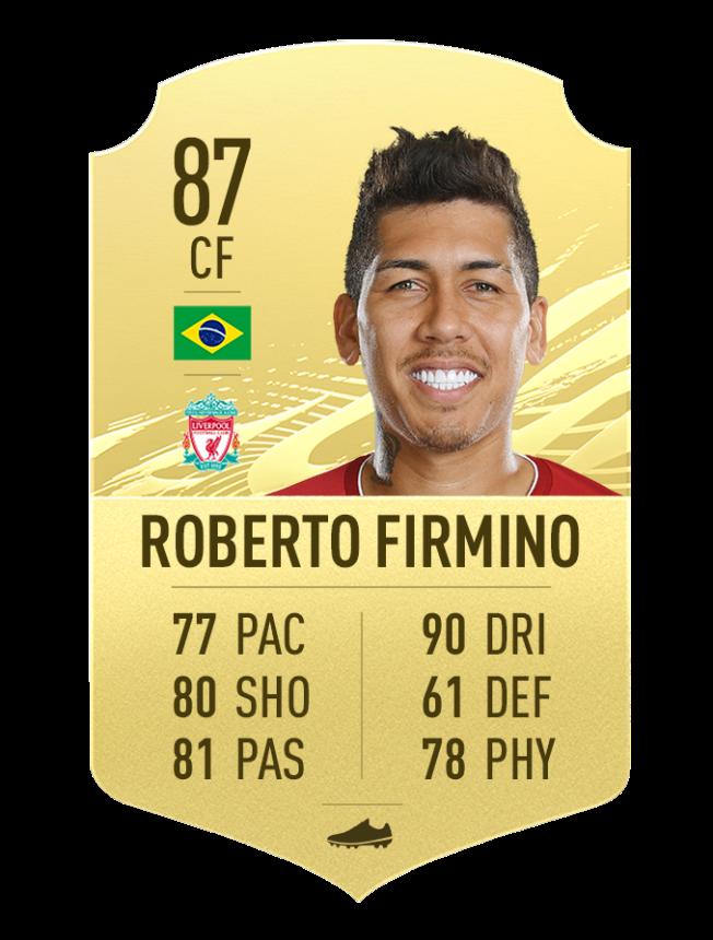 Firmino FIFA 21 Meilleures compétences