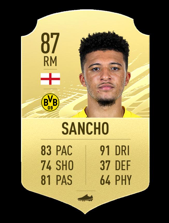 Jadon Sancho, meilleurs joueurs de FIFA 21