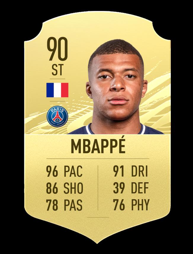 Mbappe FIFA 21 meilleurs joueurs de talent 5 étoiles