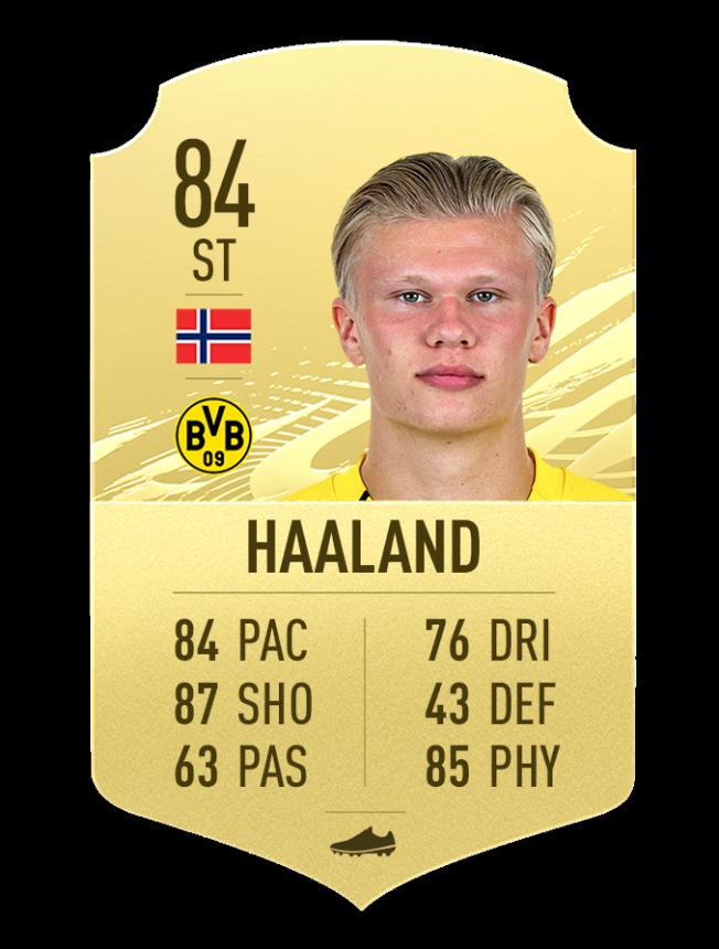 Eric Haaland FIFA 21 note les joueurs les plus améliorés