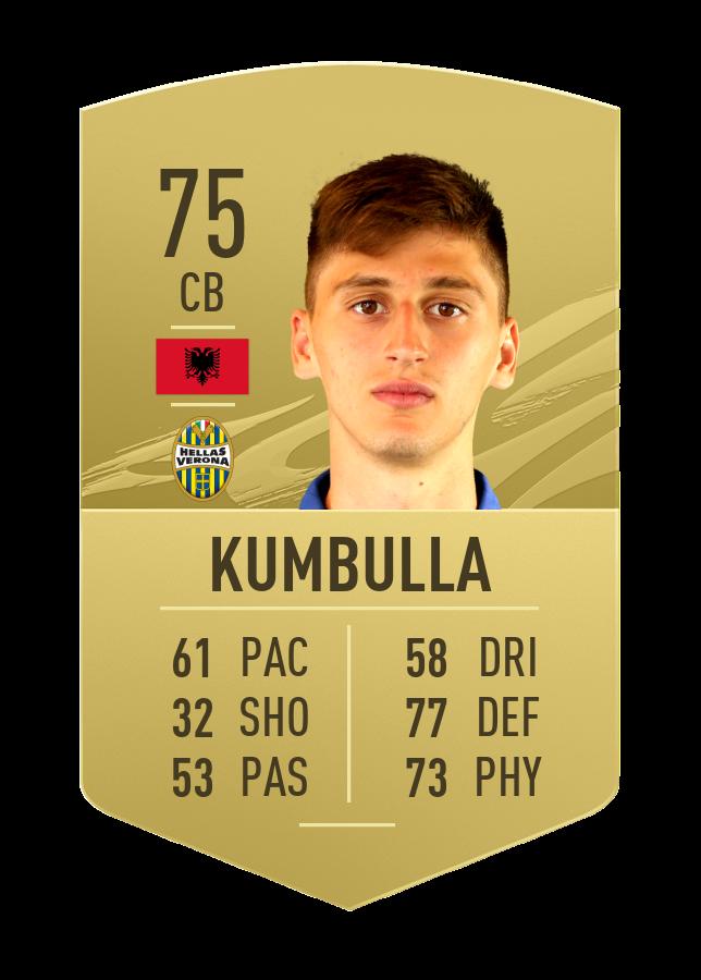 FIFA 21, les jeunes les plus améliorés Kumbulla