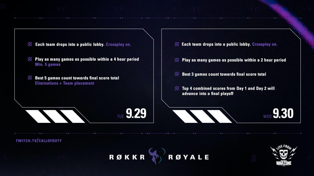 Calendrier des cagnottes du tournoi Rokkr Royale Warzone Comment regarder