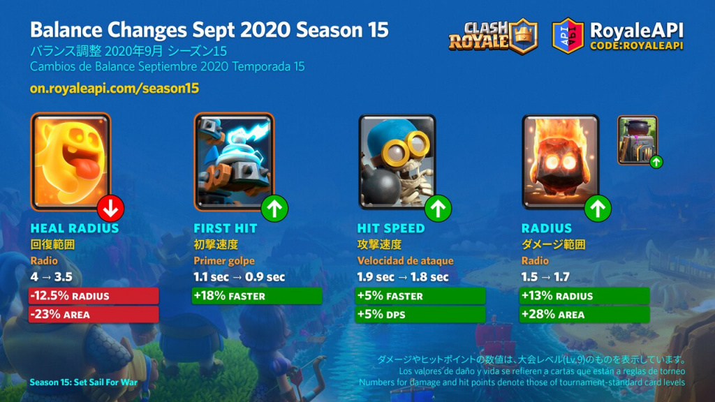 Clash Royale Balance change le Pass Royale Saison 15